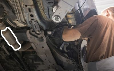 Know your car – What is a Catalytic Converter?